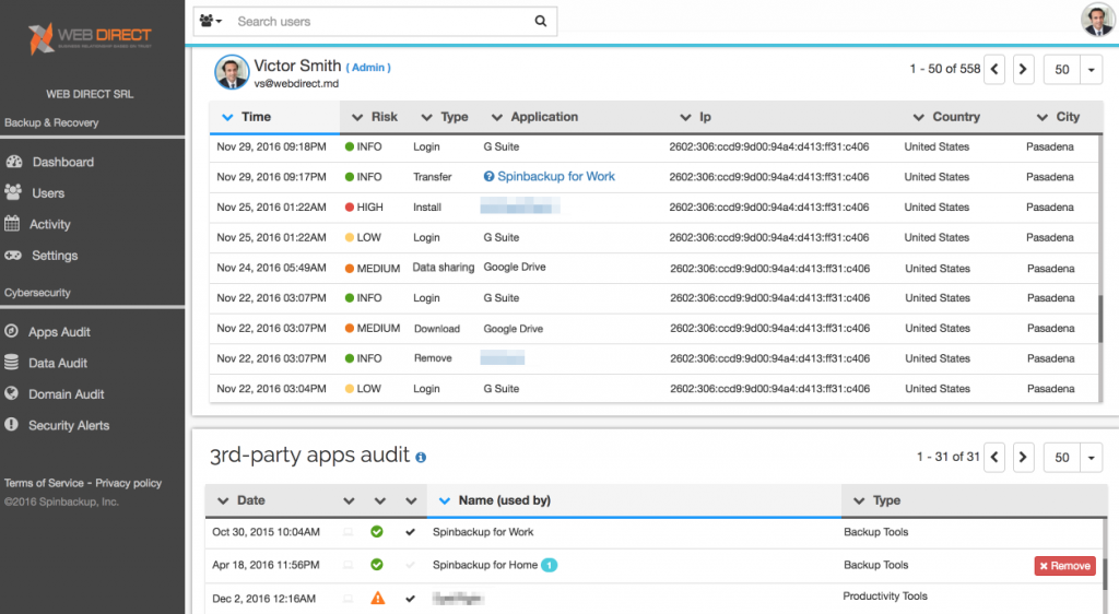 Spinbackup domain audit real time monitor
