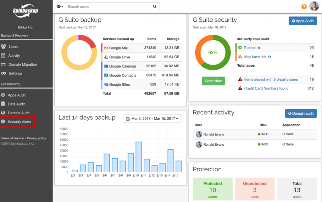 Spinbackup dashboard security alerts