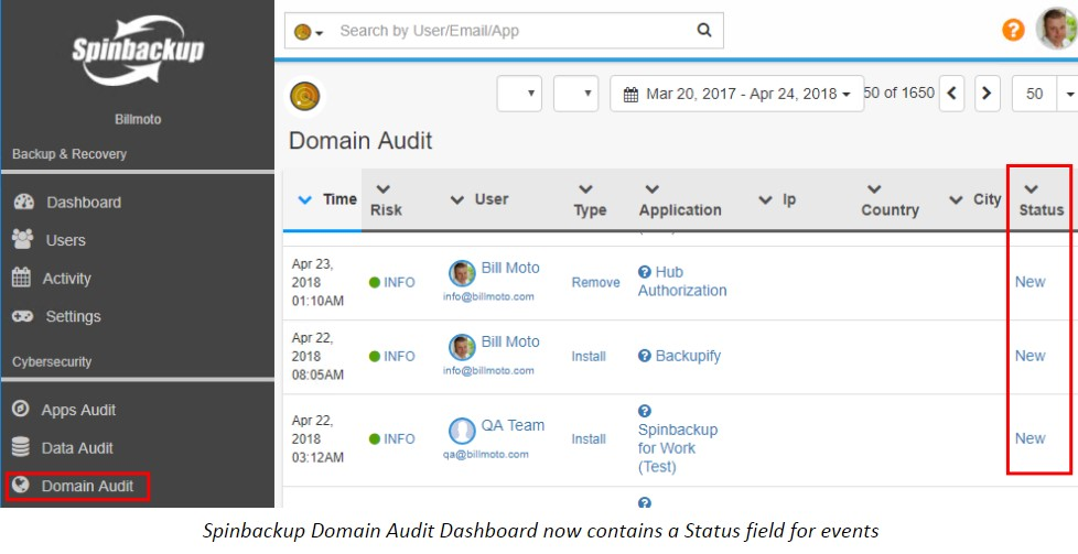 Spinbackup Domain Audit Dashboard now contains a Status field for events
